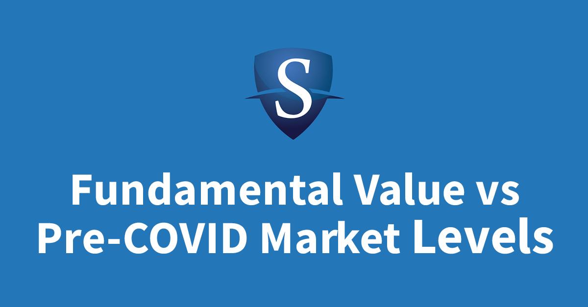 Fundamental Value vs Pre-COVID Market Levels